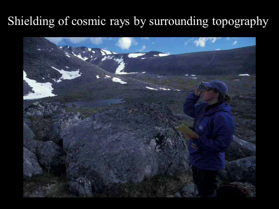 Shielding of cosmic rays by surrounding topography