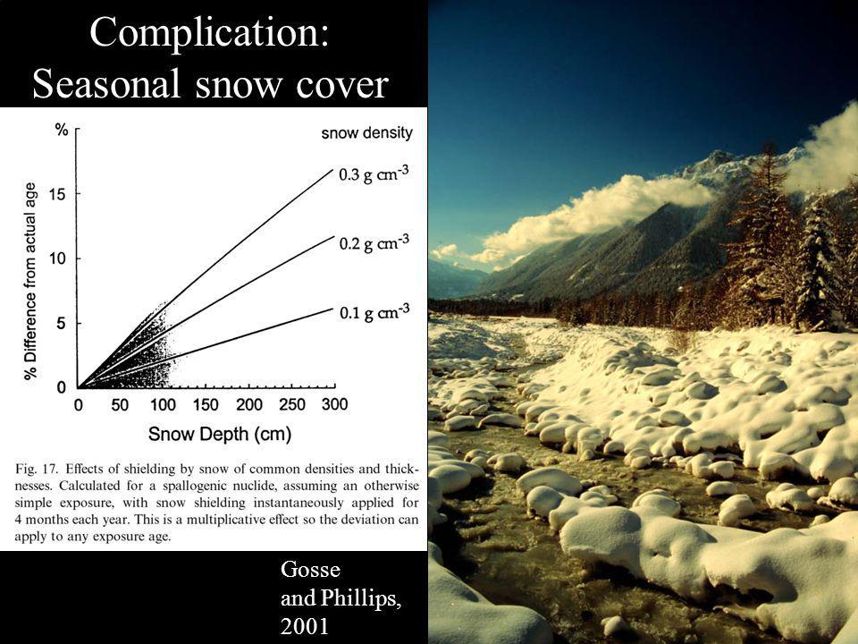 Complication: Seasonal snow cover Gosse and Phillips, 2001