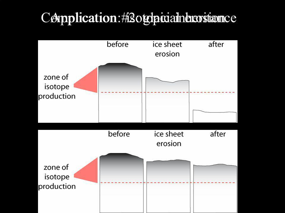 Complication: isotopic inheritanceApplication #2: glacial erosion