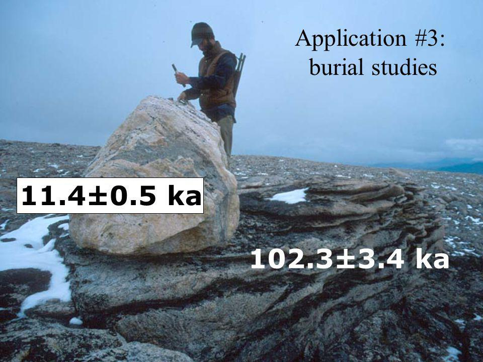 Application #3: burial studies 11.4±0.5 ka 102.3±3.4 ka