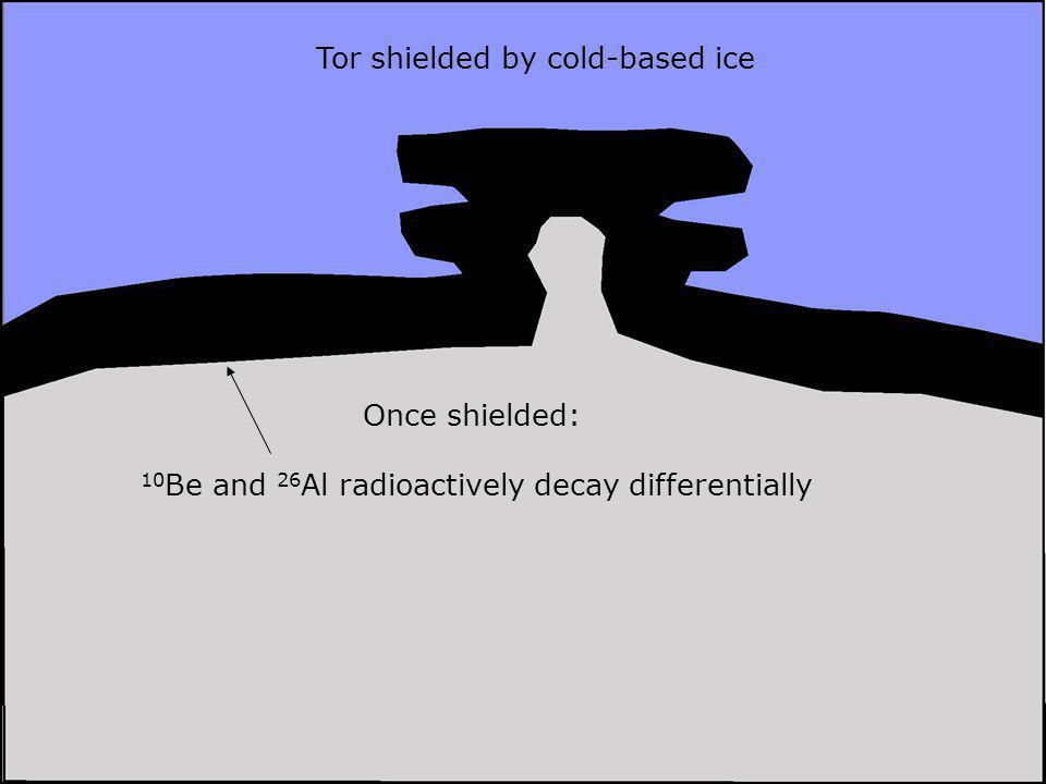 Tor shielded by cold-based ice Once shielded: 10 Be and 26 Al radioactively decay differentially