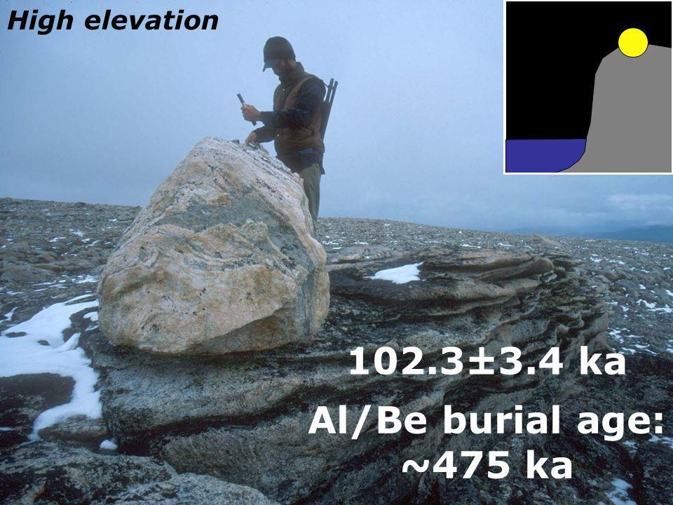 High elevation 102.3±3.4 ka Al/Be burial age: ~475 ka
