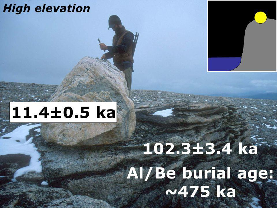 High elevation 11.4±0.5 ka 102.3±3.4 ka Al/Be burial age: ~475 ka