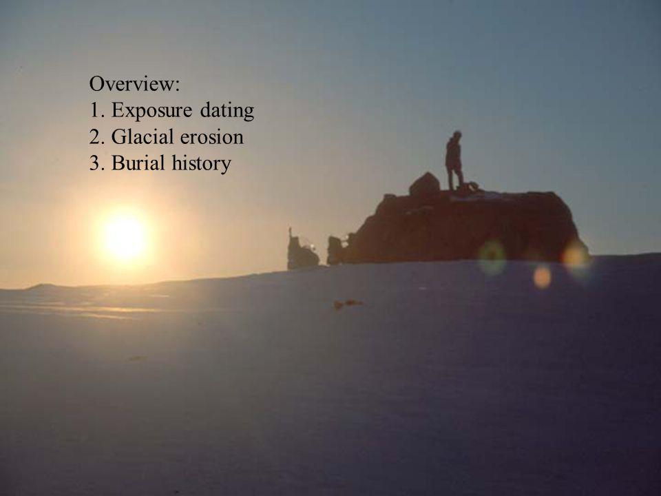 Overview: 1. Exposure dating 2. Glacial erosion 3. Burial history