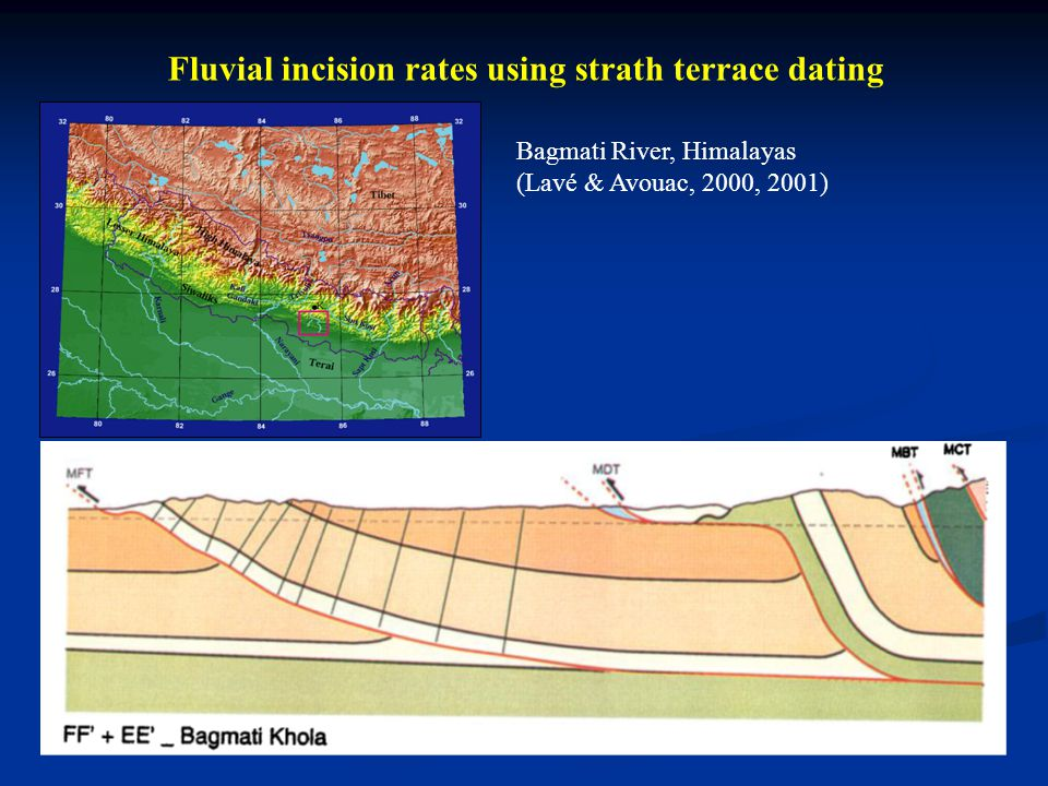 Fluvial incision rates using strath terrace dating Bagmati River, Himalayas (Lavé & Avouac, 2000, 2001)
