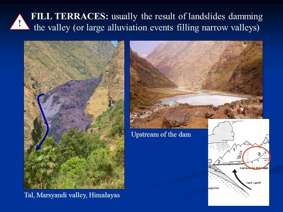 FILL TERRACES: usually the result of landslides damming the valley (or large alluviation events filling narrow valleys) Tal, Marsyandi valley, Himalayas Upstream of the dam !