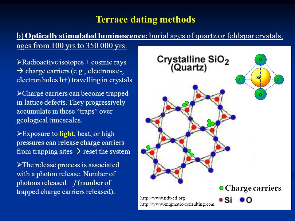 Terrace dating methods b) Optically stimulated luminescence: burial ages of quartz or feldspar crystals, ages from 100 yrs to 350 000 yrs. Radioactive