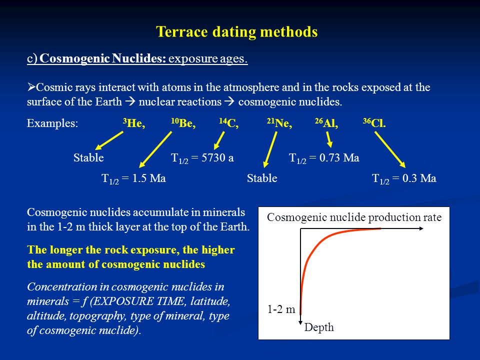 Terrace dating methods c) Cosmogenic Nuclides: exposure ages.