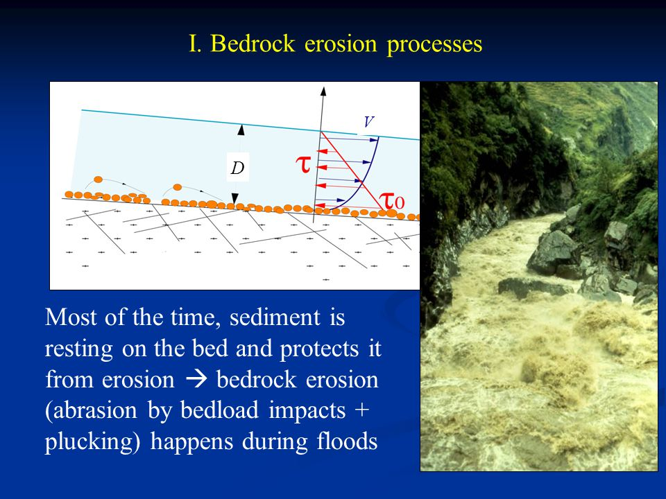 Most of the time, sediment is resting on the bed and protects it from erosion bedrock erosion (abrasion by bedload impacts + plucking) happens during