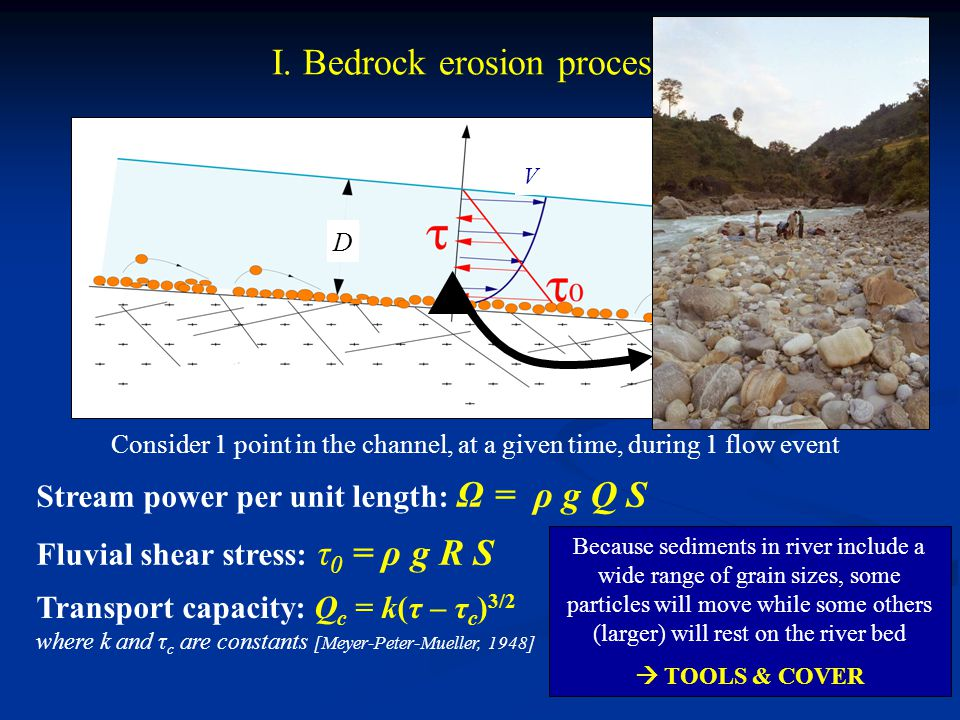 V D Consider 1 point in the channel, at a given time, during 1 flow event Because sediments in river include a wide range of grain sizes, some particles will move while some others (larger) will rest on the river bed TOOLS & COVER Transport capacity: Q c = k(τ – τ c ) 3/2 where k and τ c are constants [Meyer-Peter-Mueller, 1948] Fluvial shear stress: τ 0 = ρ g R S Stream power per unit length: Ω = ρ g Q S
