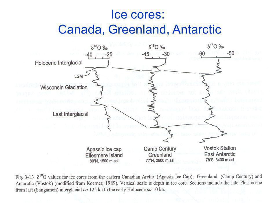 Ice cores: Canada, Greenland, Antarctic