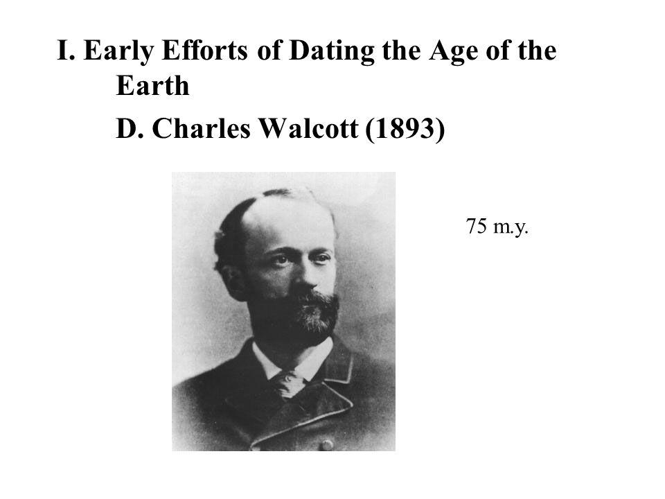 III.Types of Geologic Dating 5.