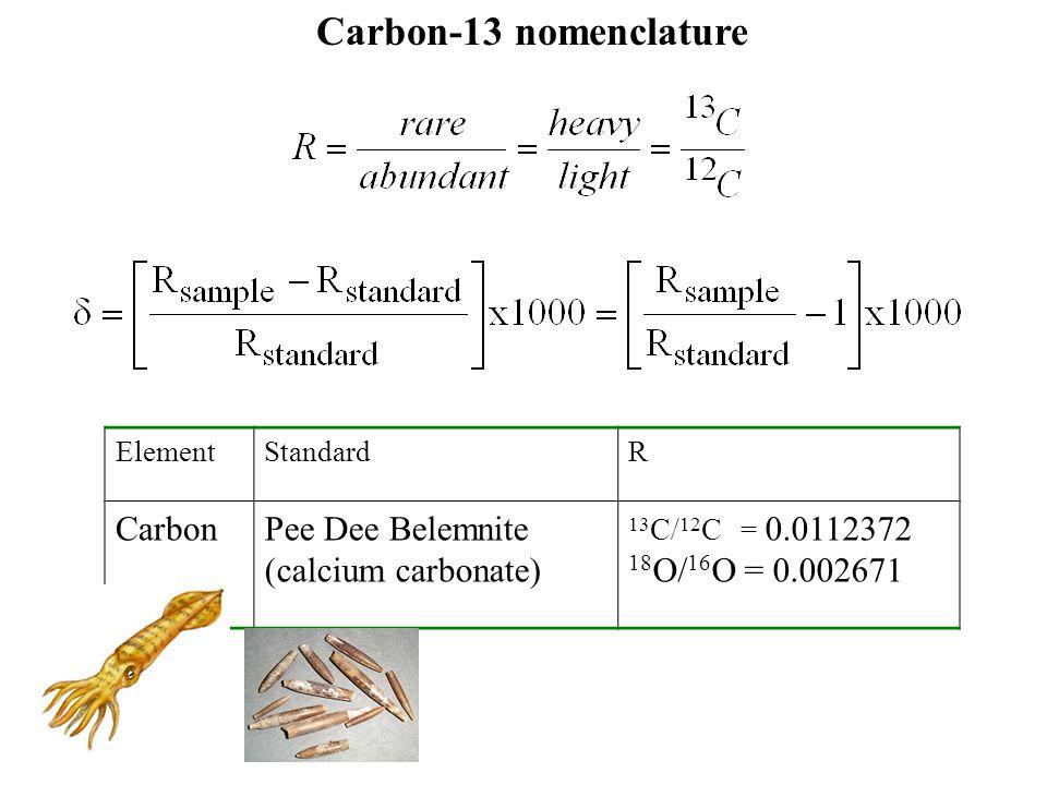 ElementStandardR CarbonPee Dee Belemnite (calcium carbonate) 13 C/ 12 C = 0.0112372 18 O/ 16 O = 0.002671 Carbon-13 nomenclature