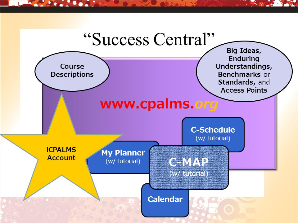 Success Central www.cpalms.org Course Descriptions Big Ideas, Enduring Understandings, Benchmarks or Standards, and Access Points My Planner (w/ tutorial) Calendar C-Schedule (w/ tutorial) C-MAP (w/ tutorial) iCPALMS Account