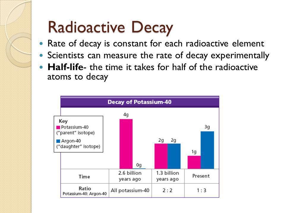 Radioactive Decay Rate of decay is constant for each radioactive element Scientists can measure the rate of decay experimentally Half-life- the time i