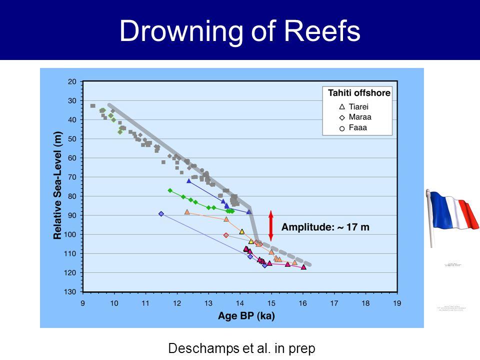 Drowning of Reefs IODP EXP325 GBREC Deschamps et al. in prep