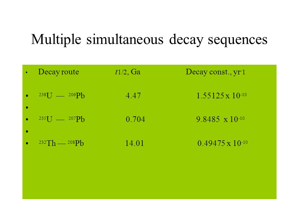 Multiple simultaneous decay sequences Decay route t 1/2, Ga Decay const., yr - 1 238 U 206 Pb 4.47 1.55125 x 10 -10 235 U 207 Pb 0.704 9.8485 x 10 -10