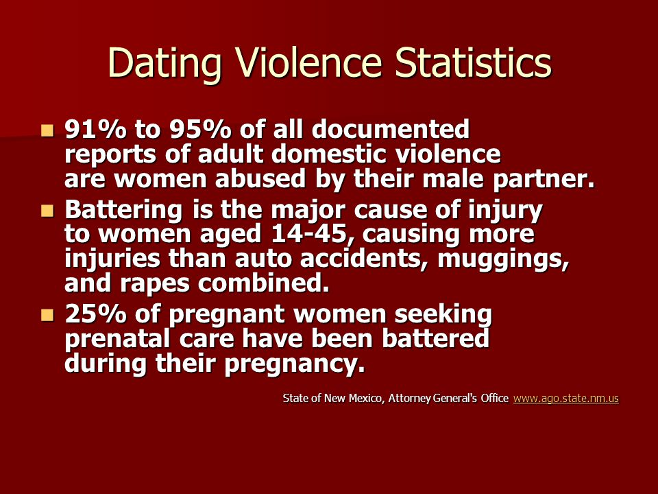 Dating Violence Statistics Women of all races are about equally vulnerable to violence by an intimate partner.