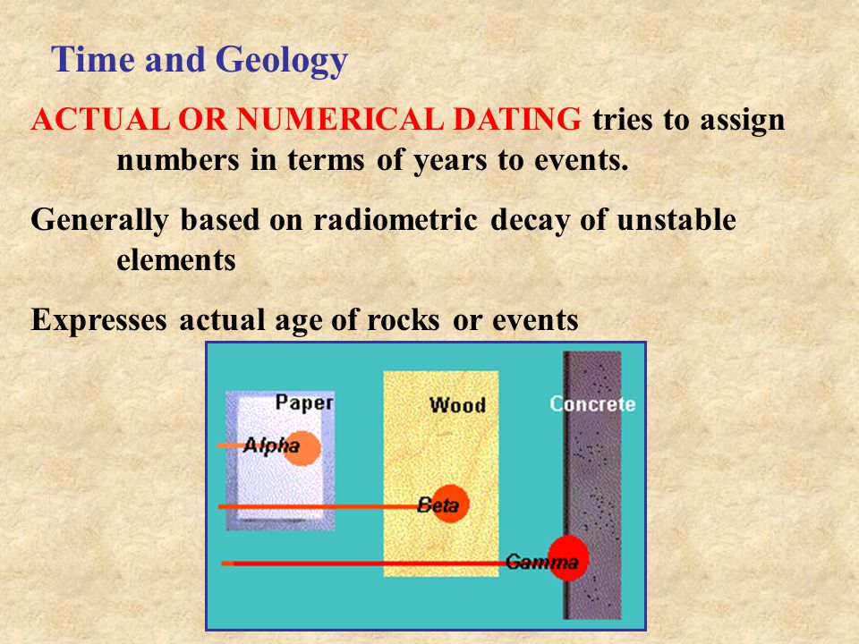 Time and Geology ACTUAL OR NUMERICAL DATING tries to assign numbers in terms of years to events. Generally based on radiometric decay of unstable elem