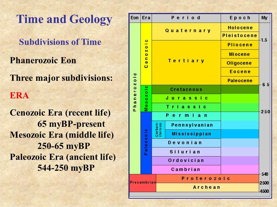 Time and Geology Subdivisions of Time Phanerozoic Eon Three major subdivisions: ERA Cenozoic Era (recent life) 65 myBP-present Mesozoic Era (middle life) 250-65 myBP Paleozoic Era (ancient life) 544-250 myBP