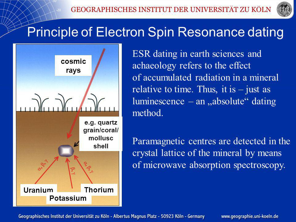 Electron Spin Resonance Hookup In Paleoanthropology