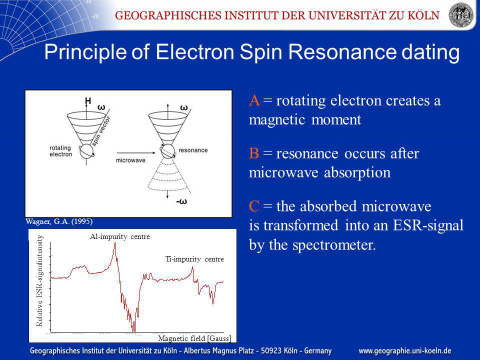 Principle of Electron Spin Resonance dating Wagner, G.A.