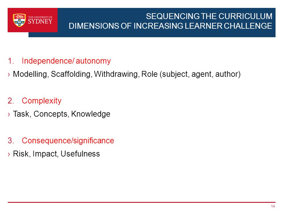 SEQUENCING THE CURRICULUM DIMENSIONS OF INCREASING LEARNER CHALLENGE 1.Independence/ autonomy Modelling, Scaffolding, Withdrawing, Role (subject, agen