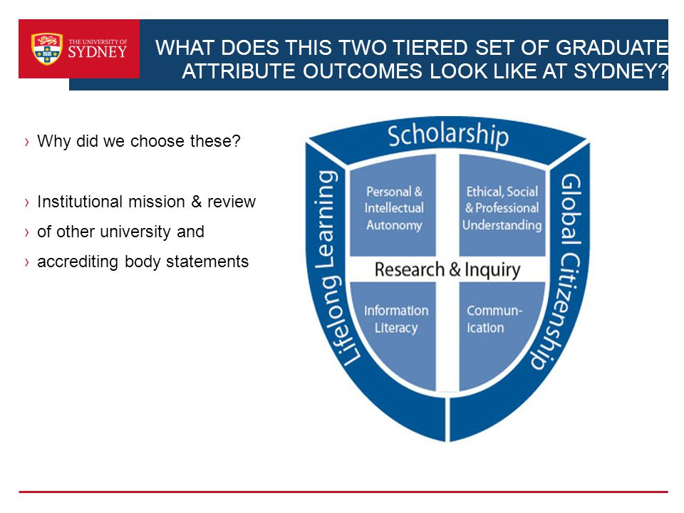 WHAT DOES THIS TWO TIERED SET OF GRADUATE ATTRIBUTE OUTCOMES LOOK LIKE AT SYDNEY? Why did we choose these? Institutional mission & review of other uni