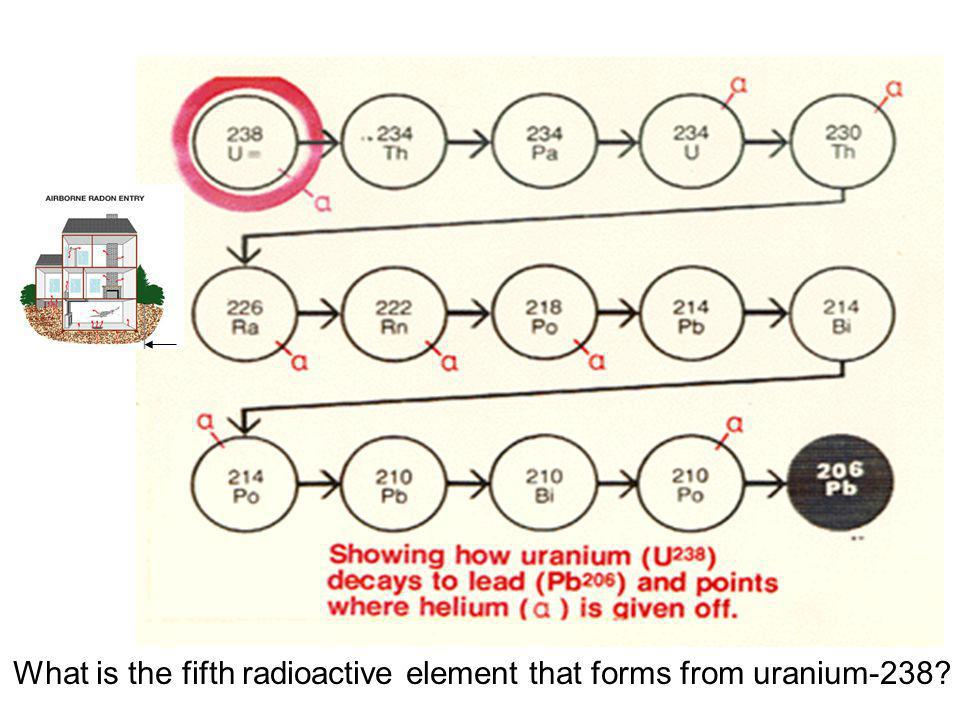 What is the fifth radioactive element that forms from uranium-238?