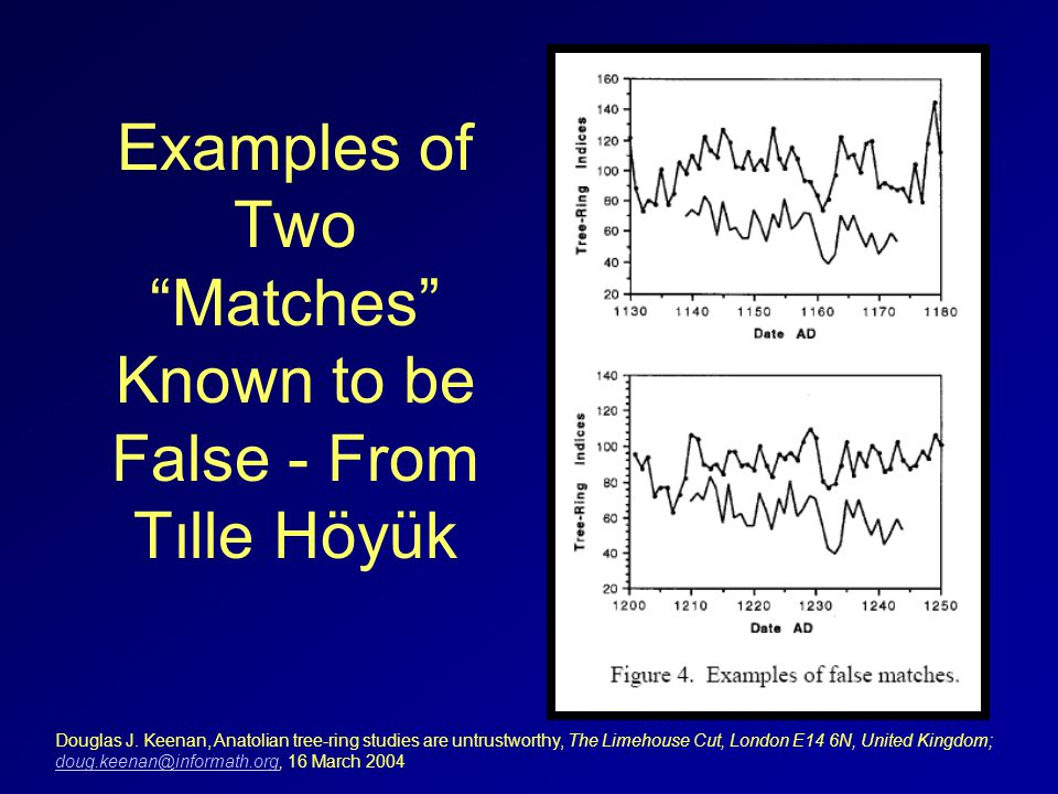 Examples of Two Matches Known to be False - From Tılle Höyük Douglas J. Keenan, Anatolian tree-ring studies are untrustworthy, The Limehouse Cut, Lond