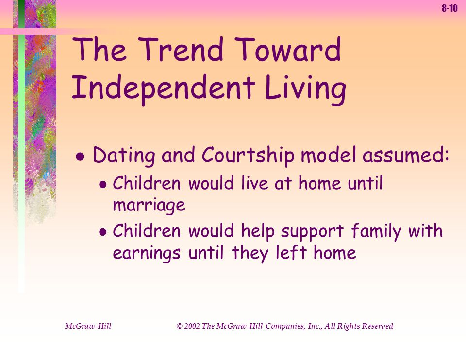 8-10 McGraw-Hill © 2002 The McGraw-Hill Companies, Inc., All Rights Reserved The Trend Toward Independent Living l Dating and Courtship model assumed: