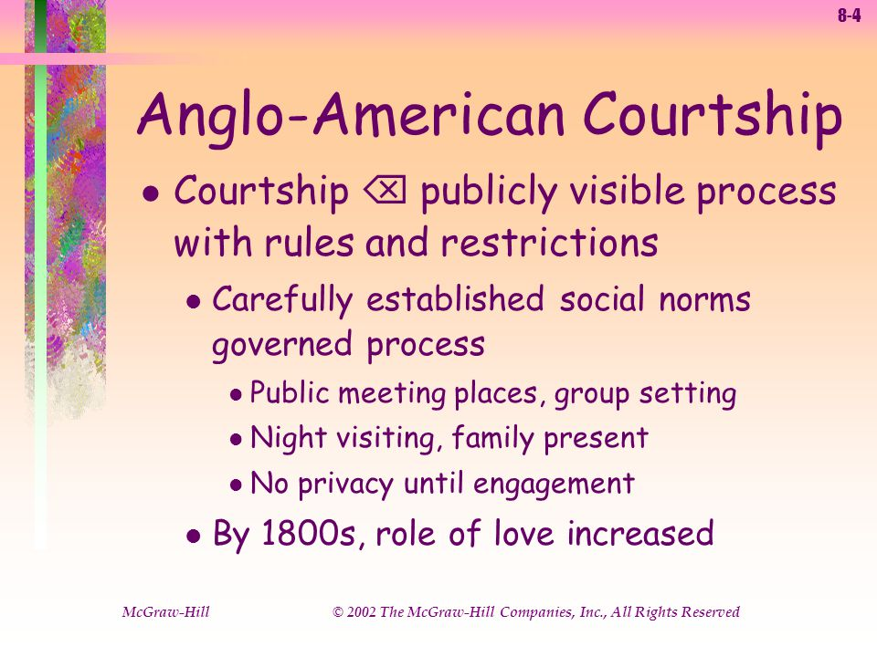 8-4 McGraw-Hill © 2002 The McGraw-Hill Companies, Inc., All Rights Reserved Anglo-American Courtship l Courtship publicly visible process with rules and restrictions l Carefully established social norms governed process l Public meeting places, group setting l Night visiting, family present l No privacy until engagement l By 1800s, role of love increased