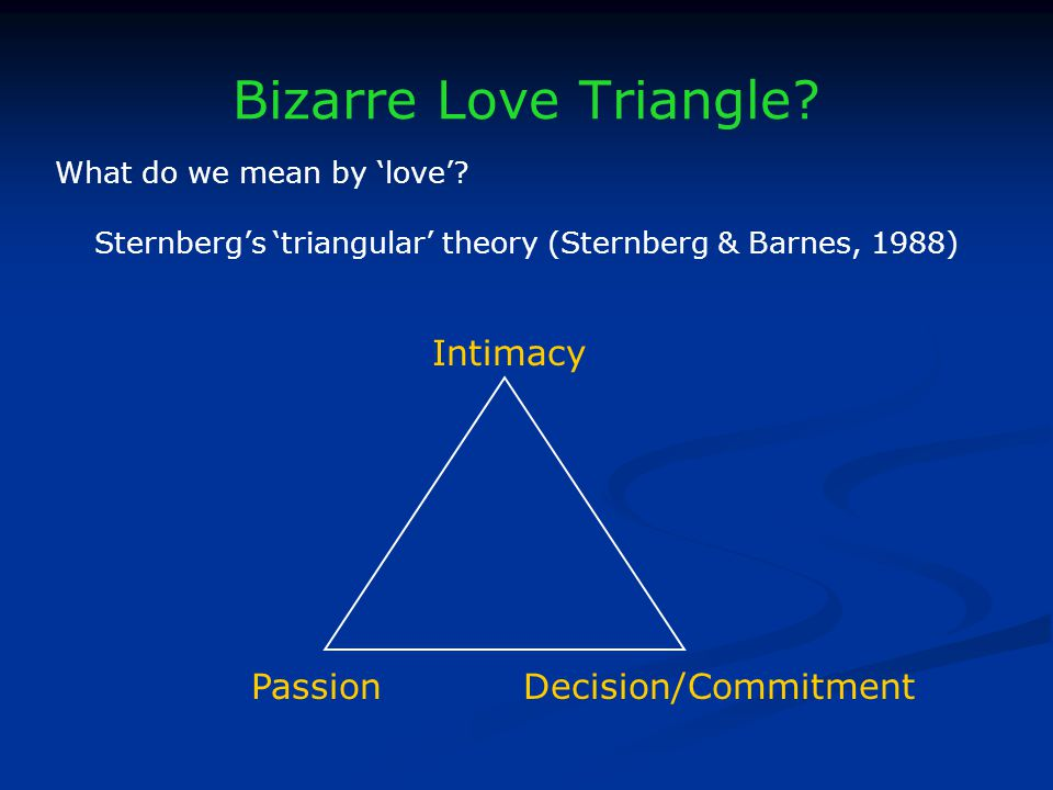 Bizarre Love Triangle. What do we mean by love.