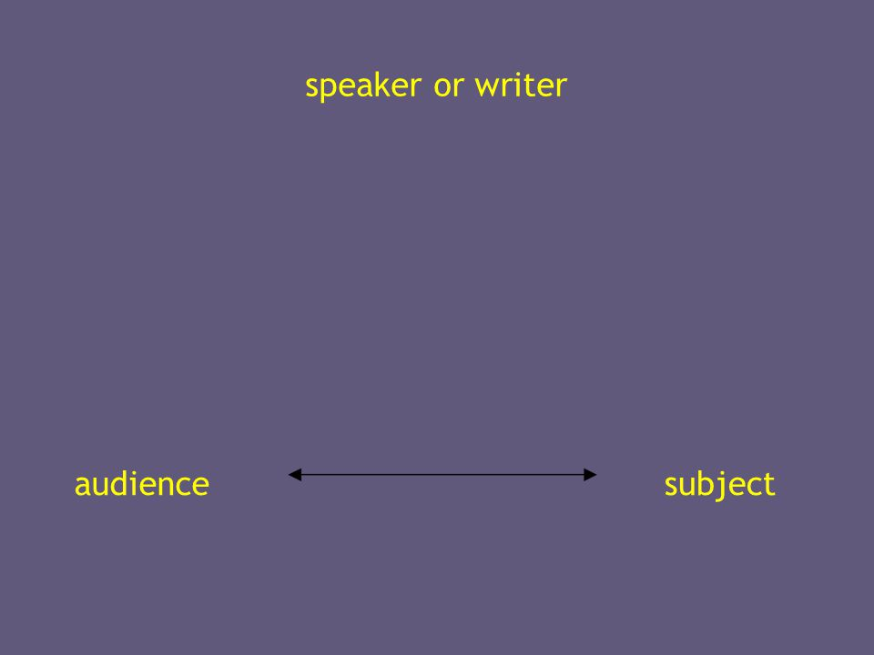 S O A P S T o n e Who is the Speaker.It is not enough simply to name the speaker.