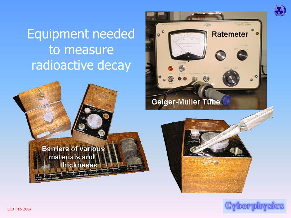 LOJ Feb 2004 Equipment needed to measure radioactive decay