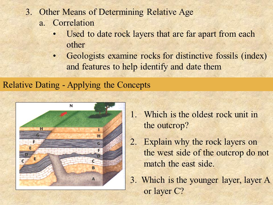 3.Other Means of Determining Relative Age a.Correlation Used to date rock layers that are far apart from each other Geologists examine rocks for distinctive fossils (index) and features to help identify and date them Relative Dating - Applying the Concepts 1.Which is the oldest rock unit in the outcrop.