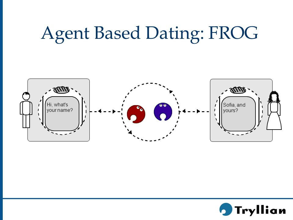 Agent Based Dating: FROG
