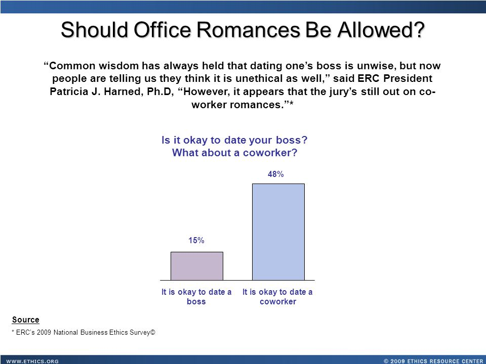 Source * ERCs 2009 National Business Ethics Survey© Should Office Romances Be Allowed? Common wisdom has always held that dating ones boss is unwise,
