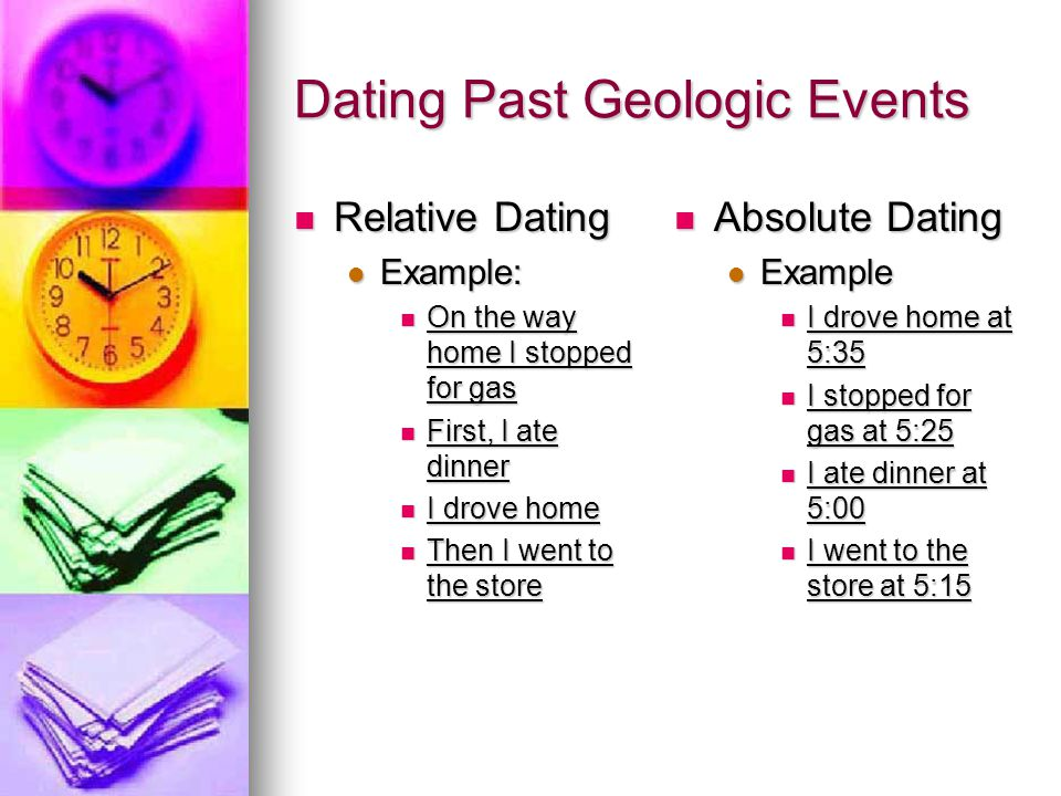 Difference Between Relative And Absolute Dating Fossils Lucas