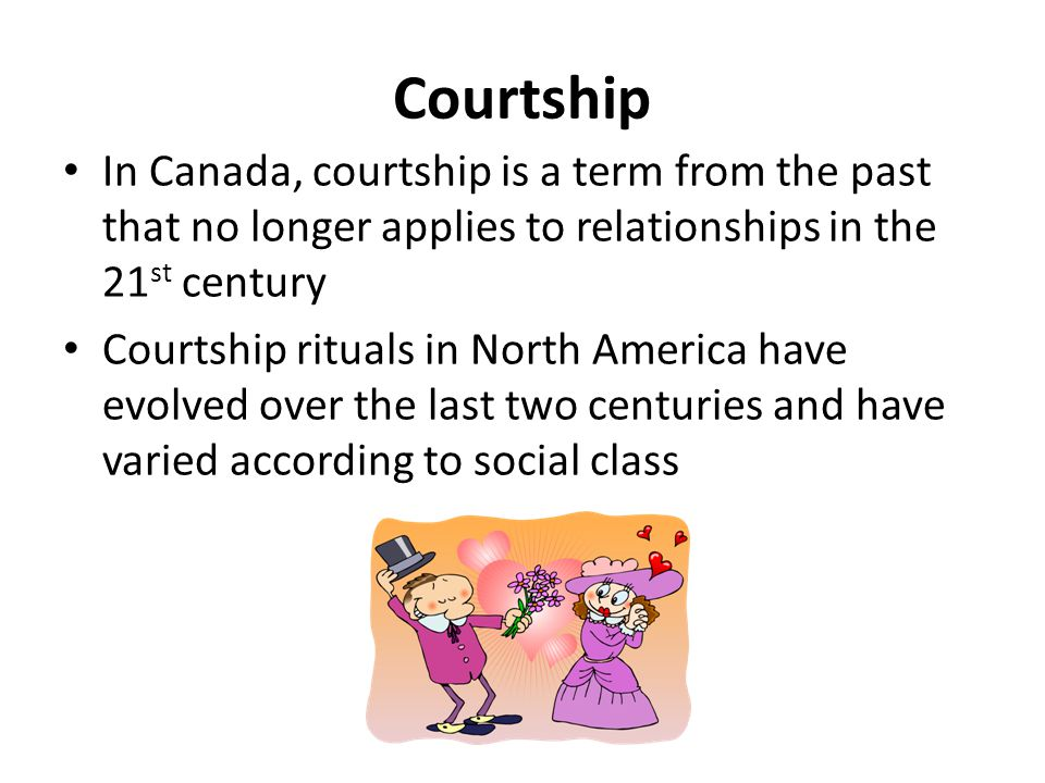 Courtship In early Canada, young, middle-class women might invite men to call on them when they were at home A young man would leave his calling card if the young woman was not seeing visitors, in the hope that he would be invited back Families would make discreet inquiries about the social and economic suitability of the callers