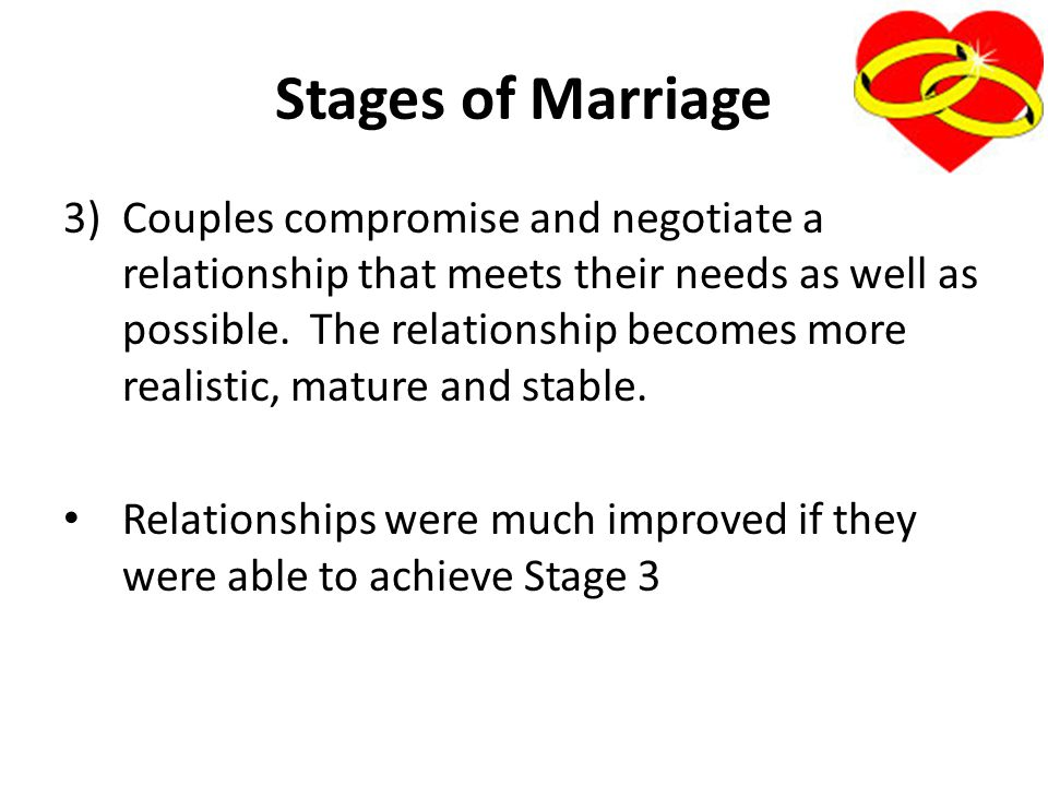 Stages of Marriage 3)Couples compromise and negotiate a relationship that meets their needs as well as possible. The relationship becomes more realist