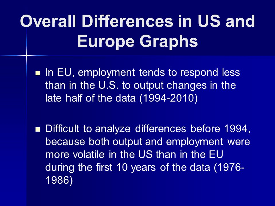 Overall Differences in US and Europe Graphs In EU, employment tends to respond less than in the U.S. to output changes in the late half of the data (1
