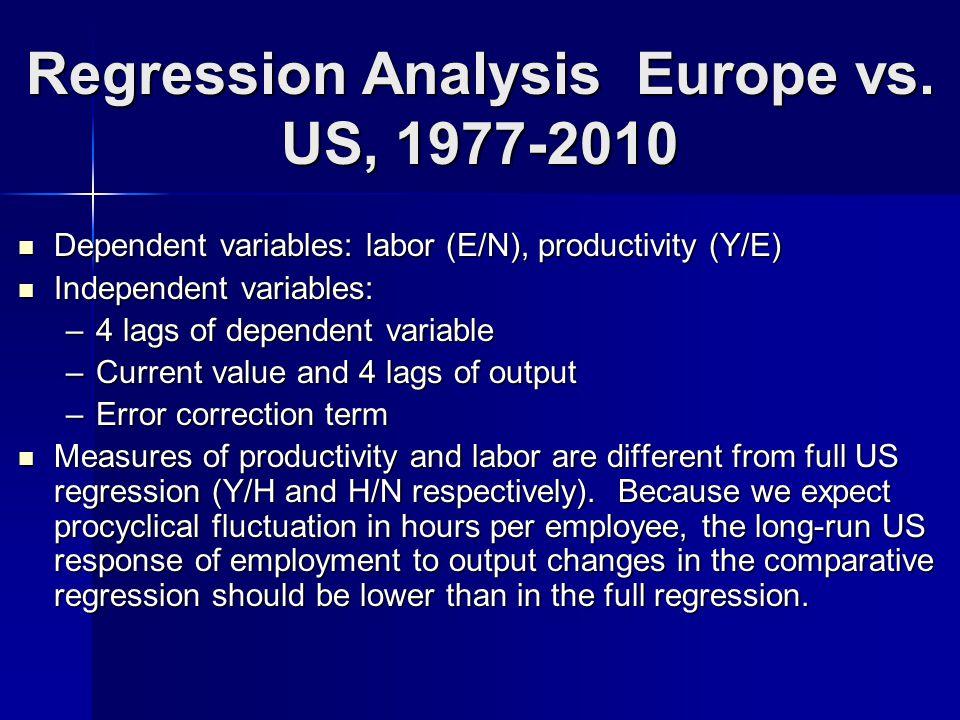 Regression Analysis Europe vs.