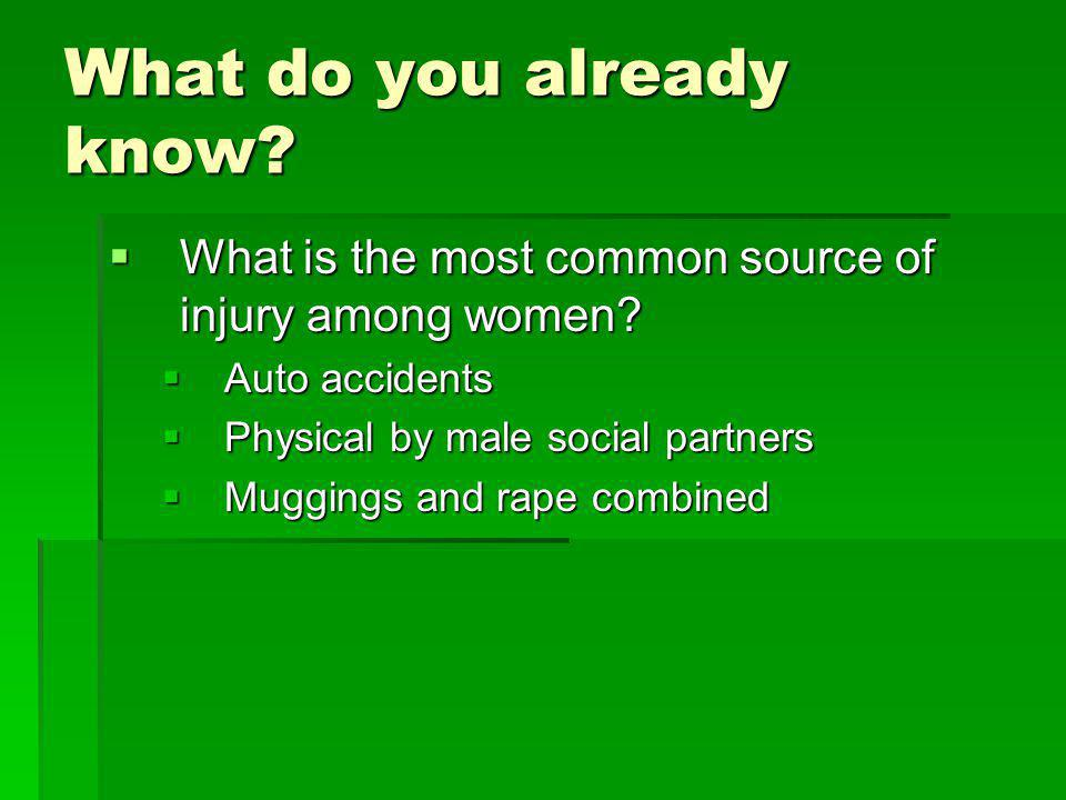 What do you already know. What is the most common source of injury among women.
