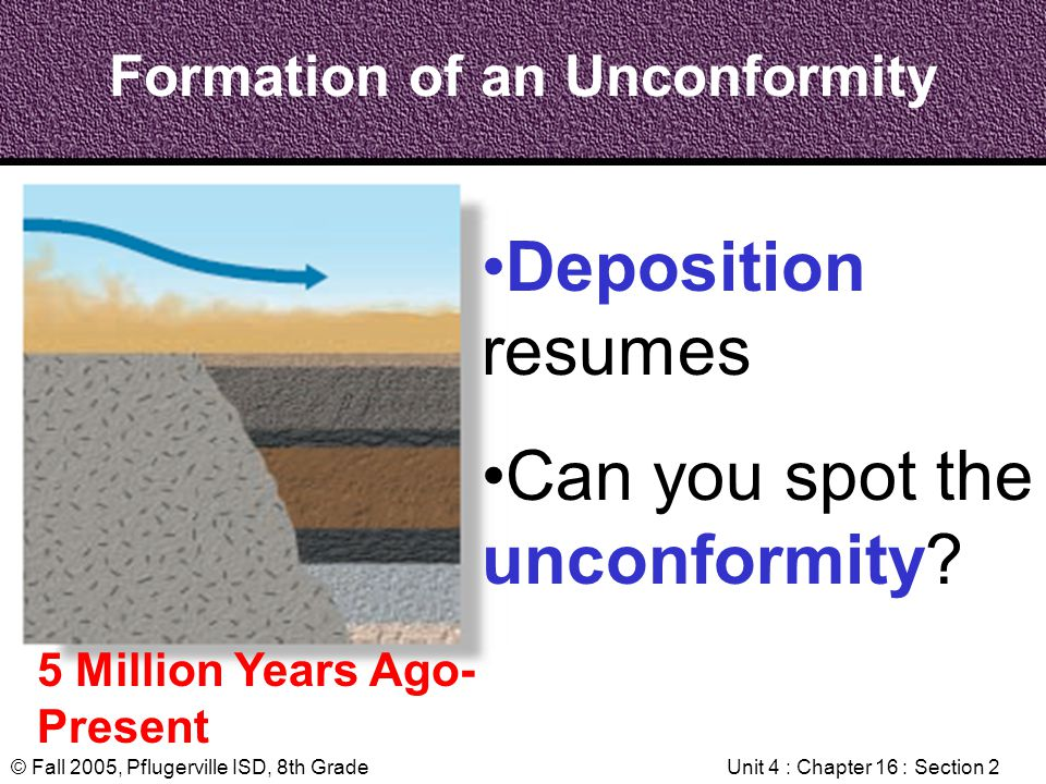 © Fall 2005, Pflugerville ISD, 8th GradeUnit 4 : Chapter 16 : Section 2 Formation of an Unconformity 5 Million Years Ago- Present Deposition resumes C