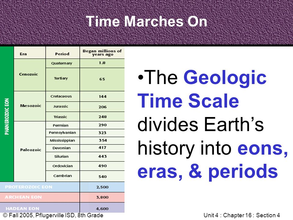 © Fall 2005, Pflugerville ISD, 8th GradeUnit 4 : Chapter 16 : Section 4 Time Marches On The Geologic Time Scale divides Earths history into eons, eras