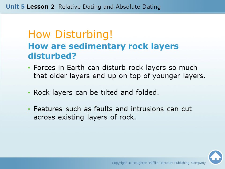 Copyright © Houghton Mifflin Harcourt Publishing Company Unit 5 Lesson 2 Relative Dating and Absolute Dating Disturbing Rocks Intrusion Intrusion is when molten rock from the Earths interior squeezes into existing rock and then cools.