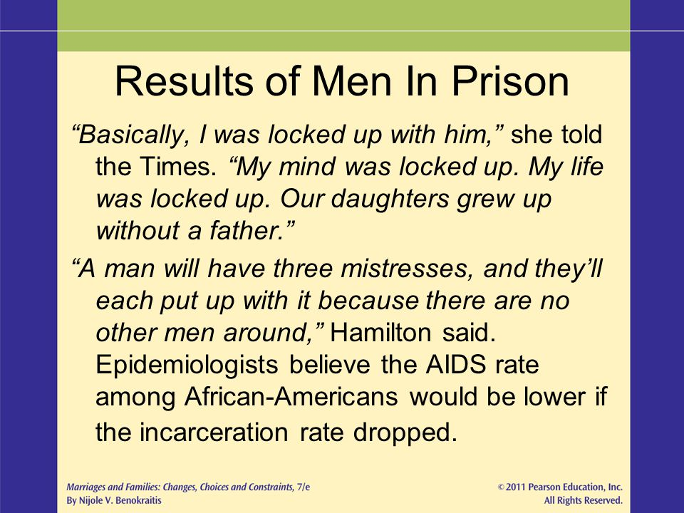 Results of Men In Prison Basically, I was locked up with him, she told the Times. My mind was locked up. My life was locked up. Our daughters grew up