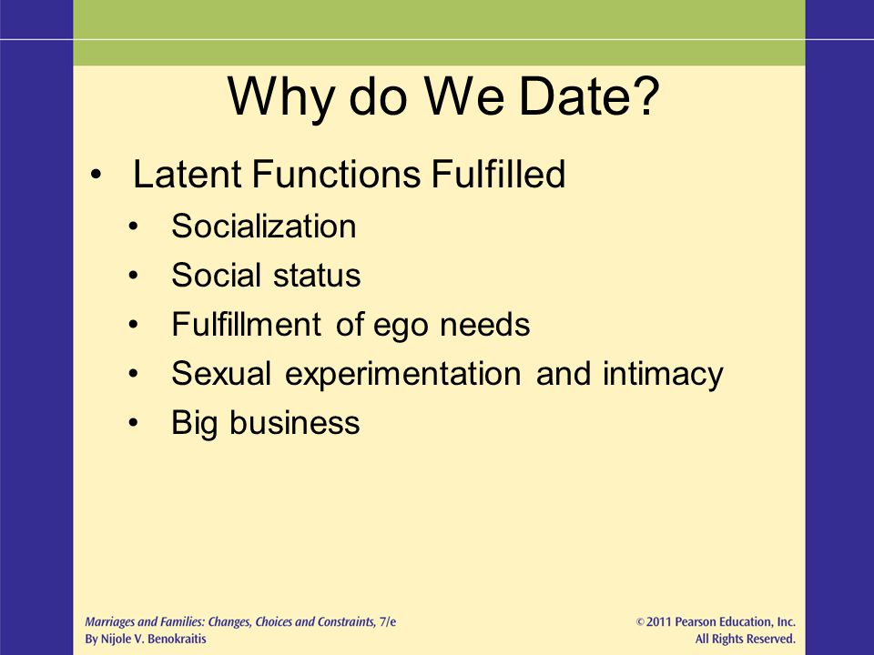 Why do We Date? Latent Functions Fulfilled Socialization Social status Fulfillment of ego needs Sexual experimentation and intimacy Big business