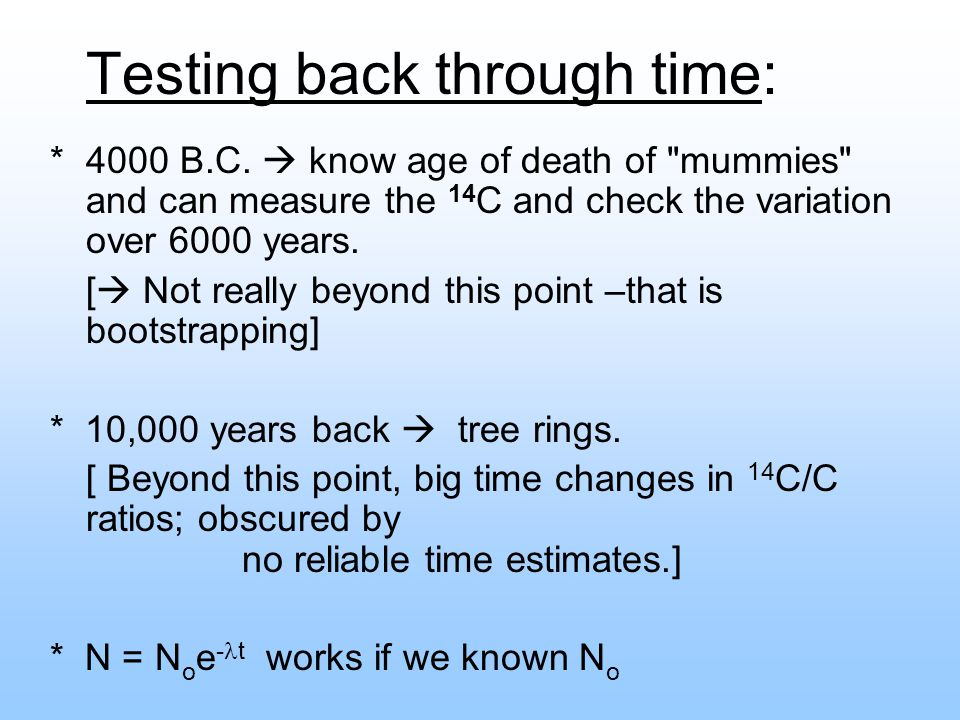 Testing back through time: *4000 B.C. know age of death of